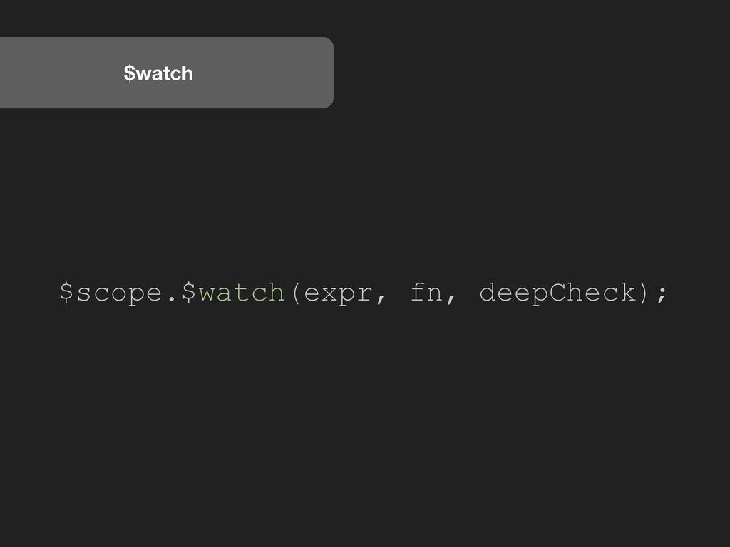 $watch $scope.$watch(expr, fn, deepCheck);