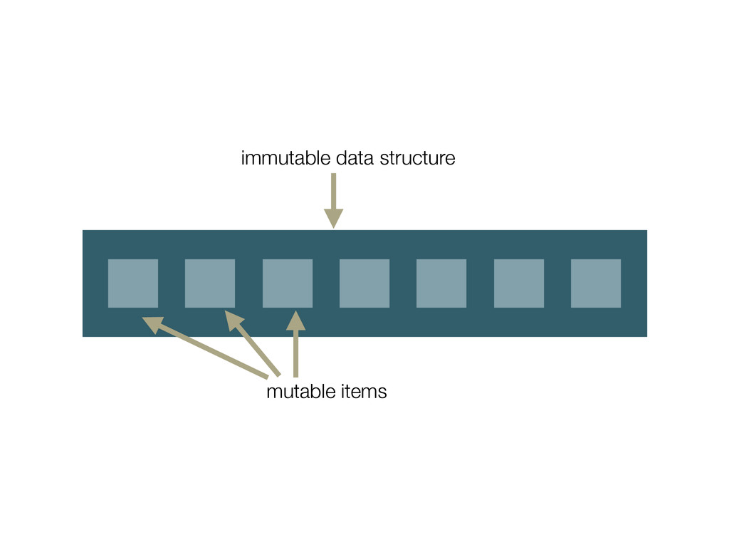 immutable data structure mutable items
