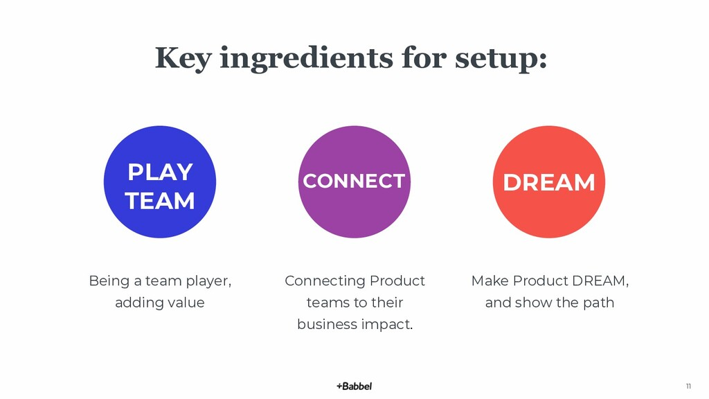 11 Connecting Product teams to their business i...