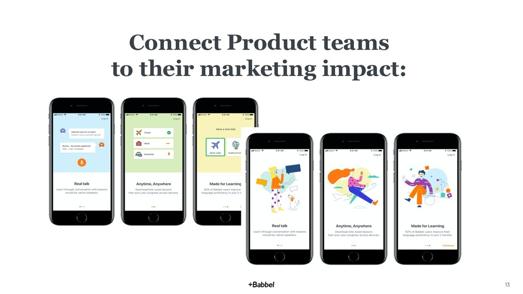 13 Connect Product teams to their marketing imp...