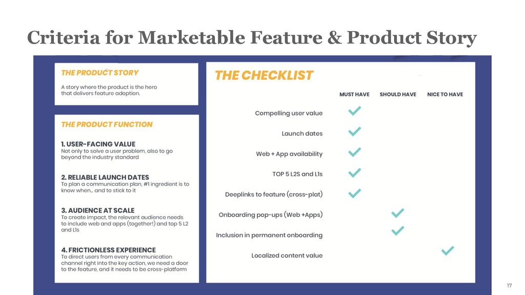 17 Criteria for Marketable Feature & Product St...
