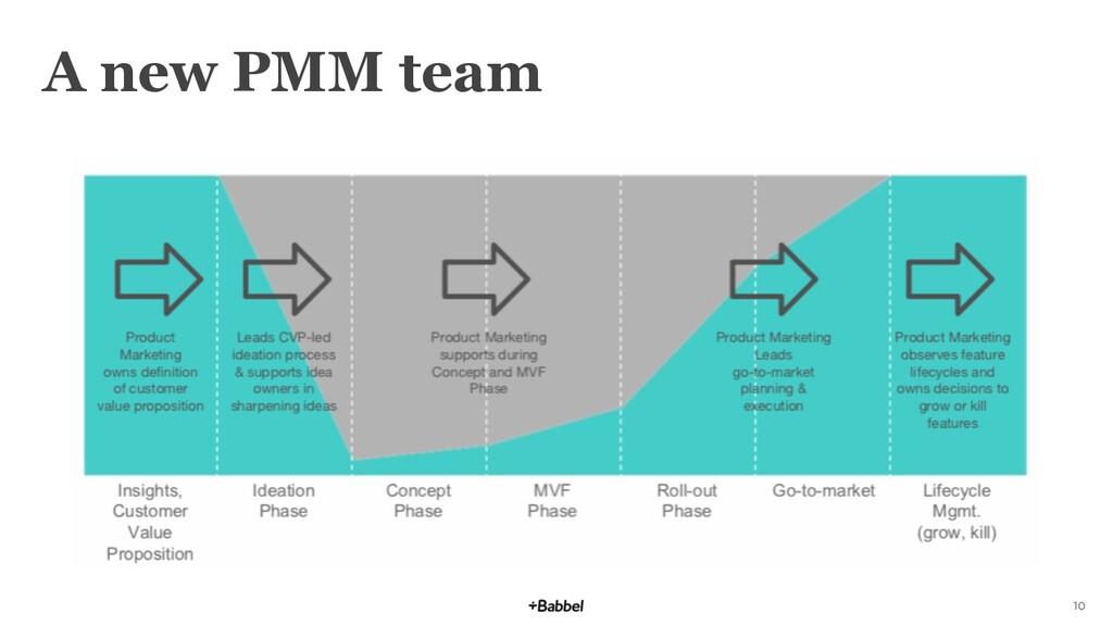 10 A new PMM team