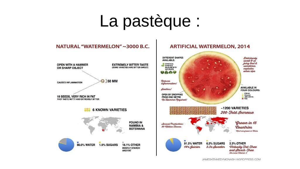 La pastèque :