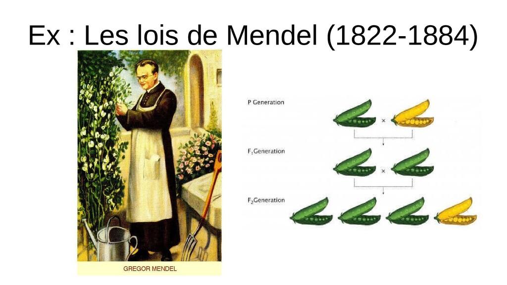 Ex : Les lois de Mendel (1822-1884)