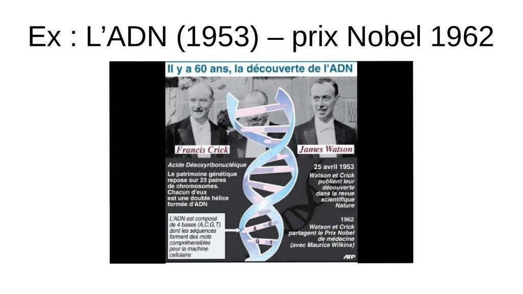 Ex : L'ADN (1953) – prix Nobel 1962
