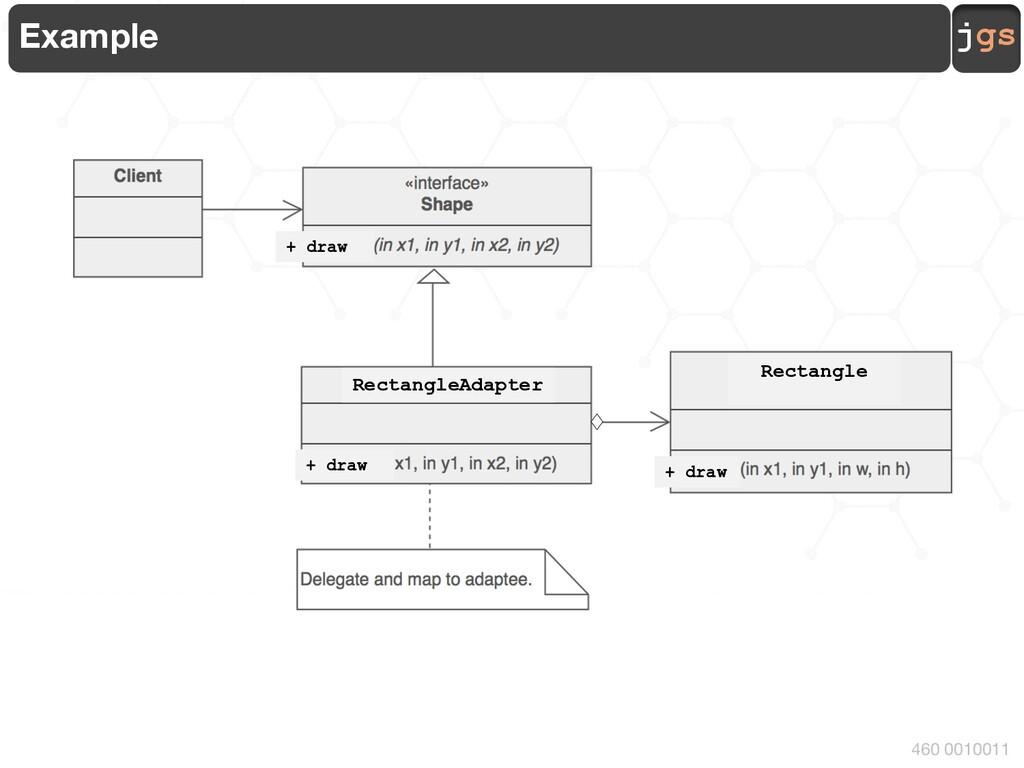 jgs 460 0010011 Example RectangleAdapter + draw...