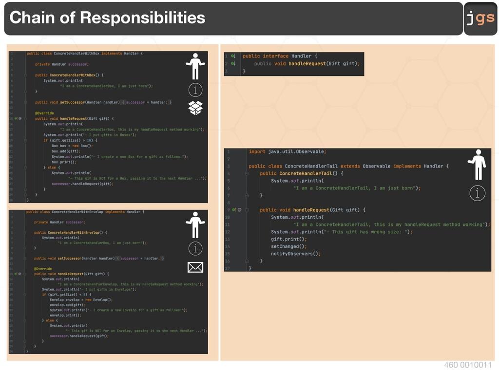 jgs 460 0010011 Chain of Responsibilities