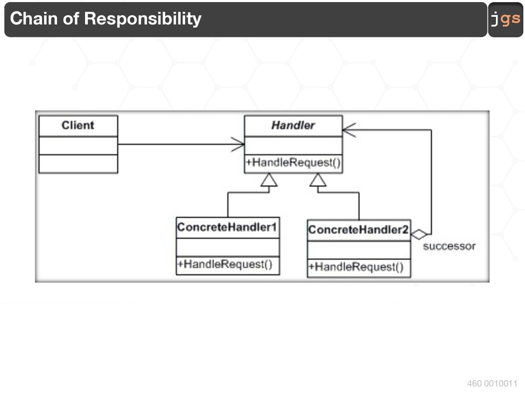 jgs 460 0010011 Chain of Responsibility