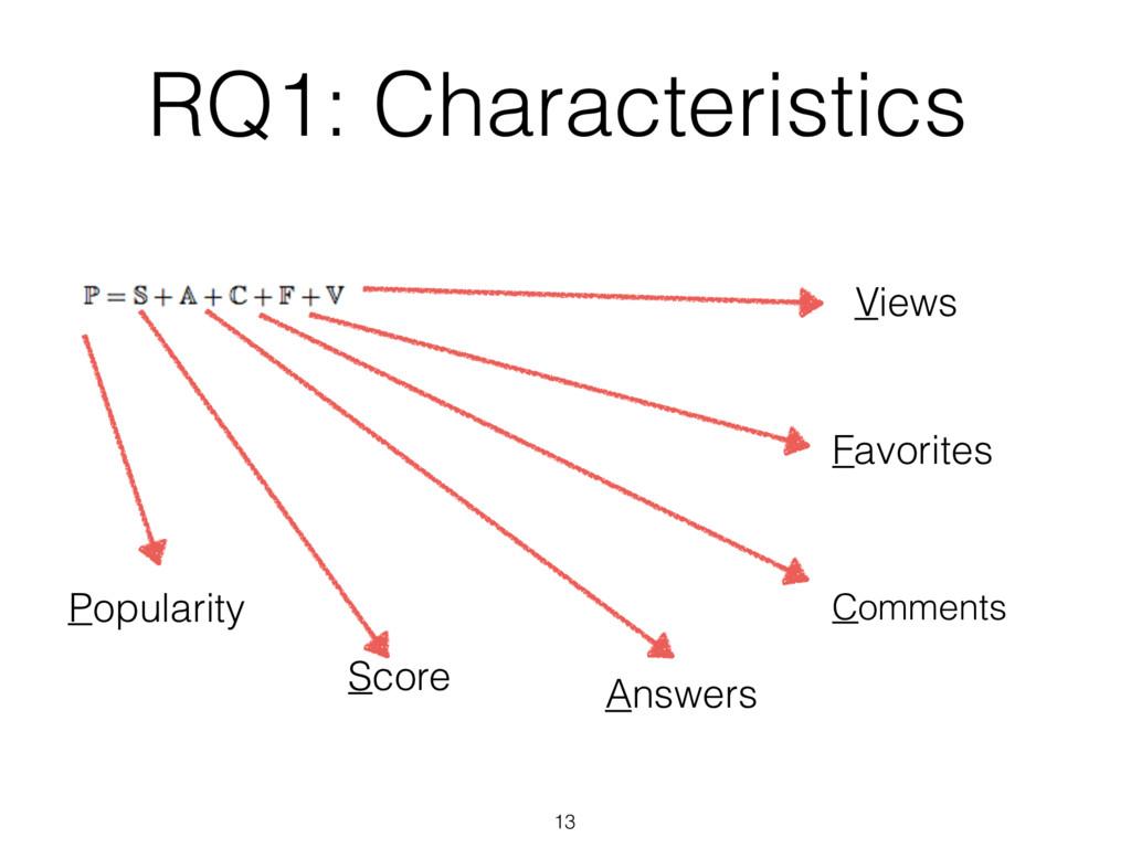 13 RQ1: Characteristics Score Answers Popularit...