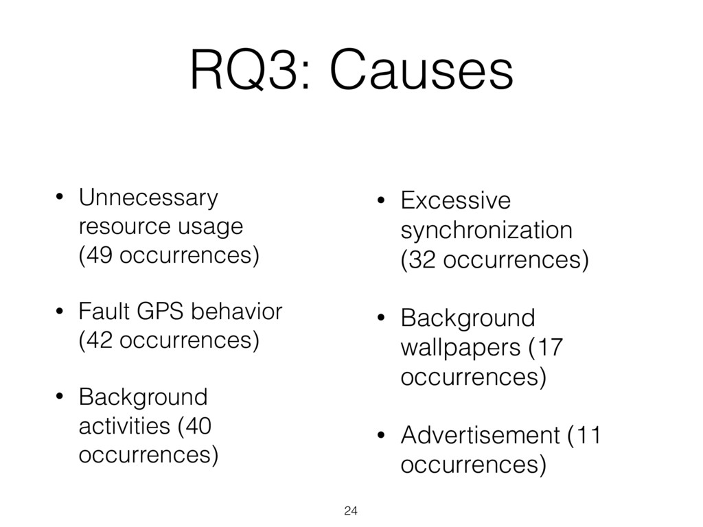 RQ3: Causes 24 • Unnecessary resource usage (49...