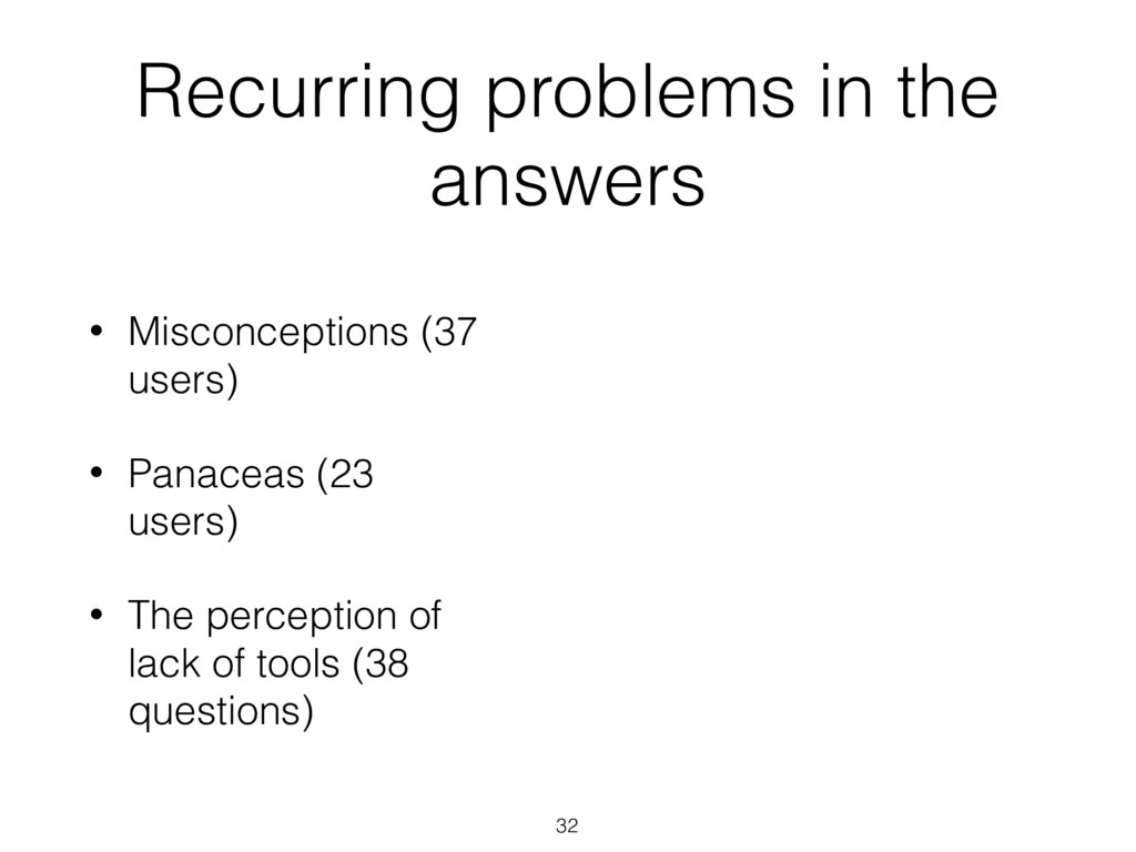 Recurring problems in the answers 32 • Misconce...