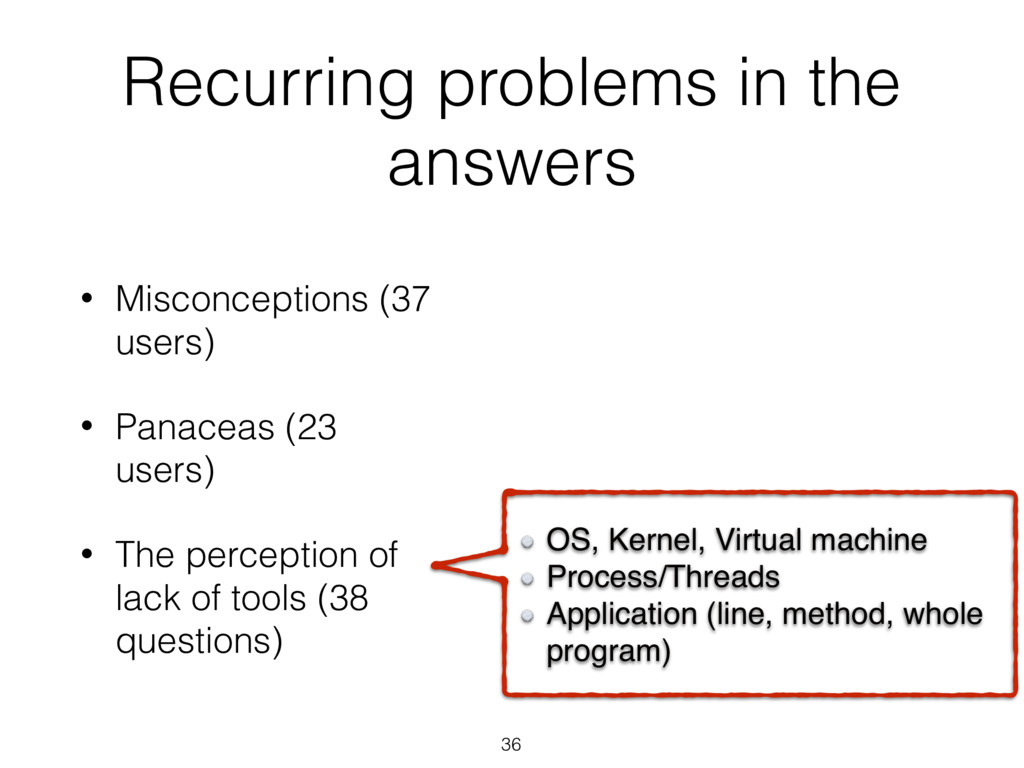 Recurring problems in the answers 36 OS, Kernel...