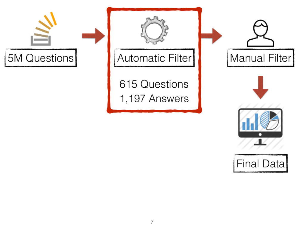 7 5M Questions Manual Filter Final Data Automat...