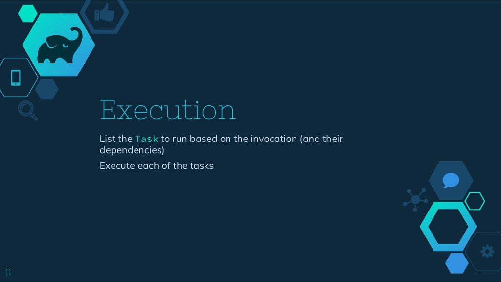 11 Execution List the Task to run based on the ...
