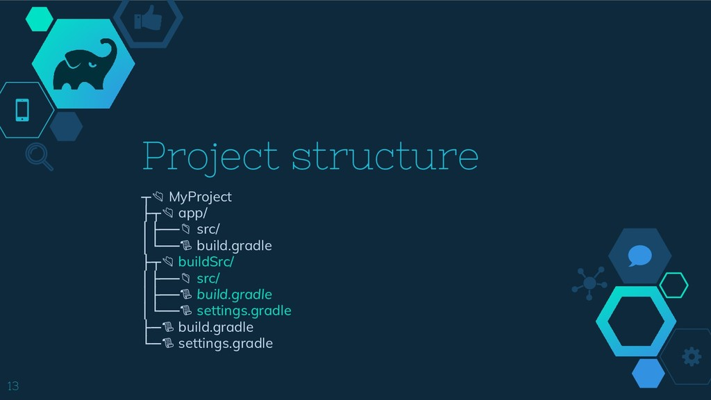 Project structure ┬ MyProject ├┬ app/ │├── src/...