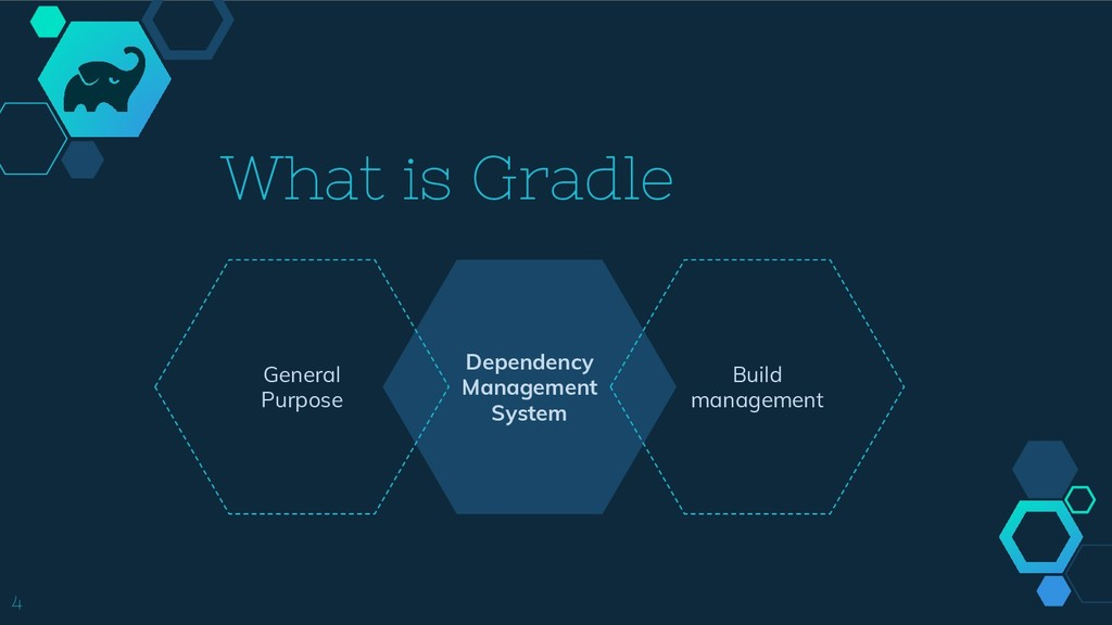 Dependency Management System What is Gradle Gen...