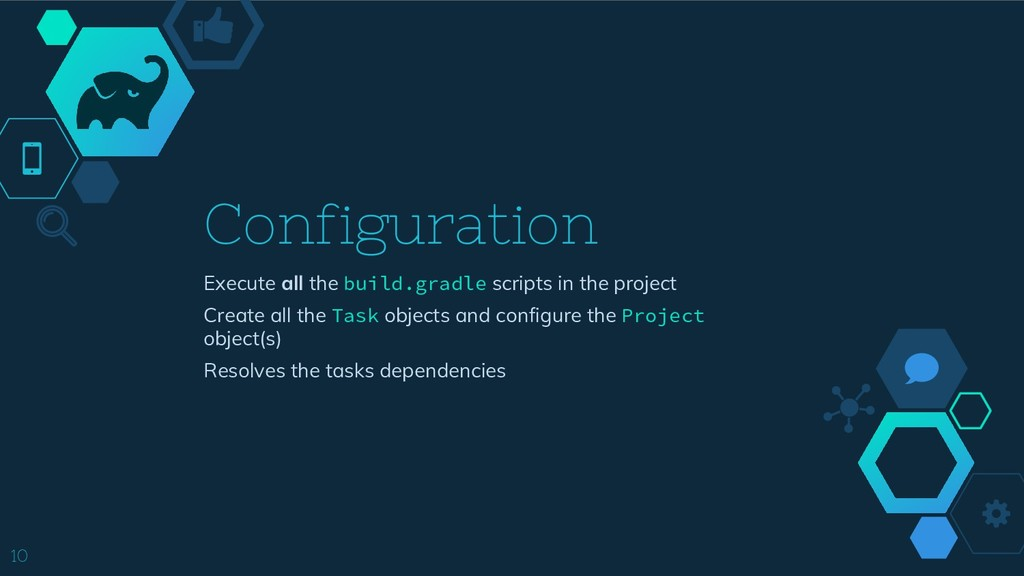 10 Configuration Execute all the build.gradle s...