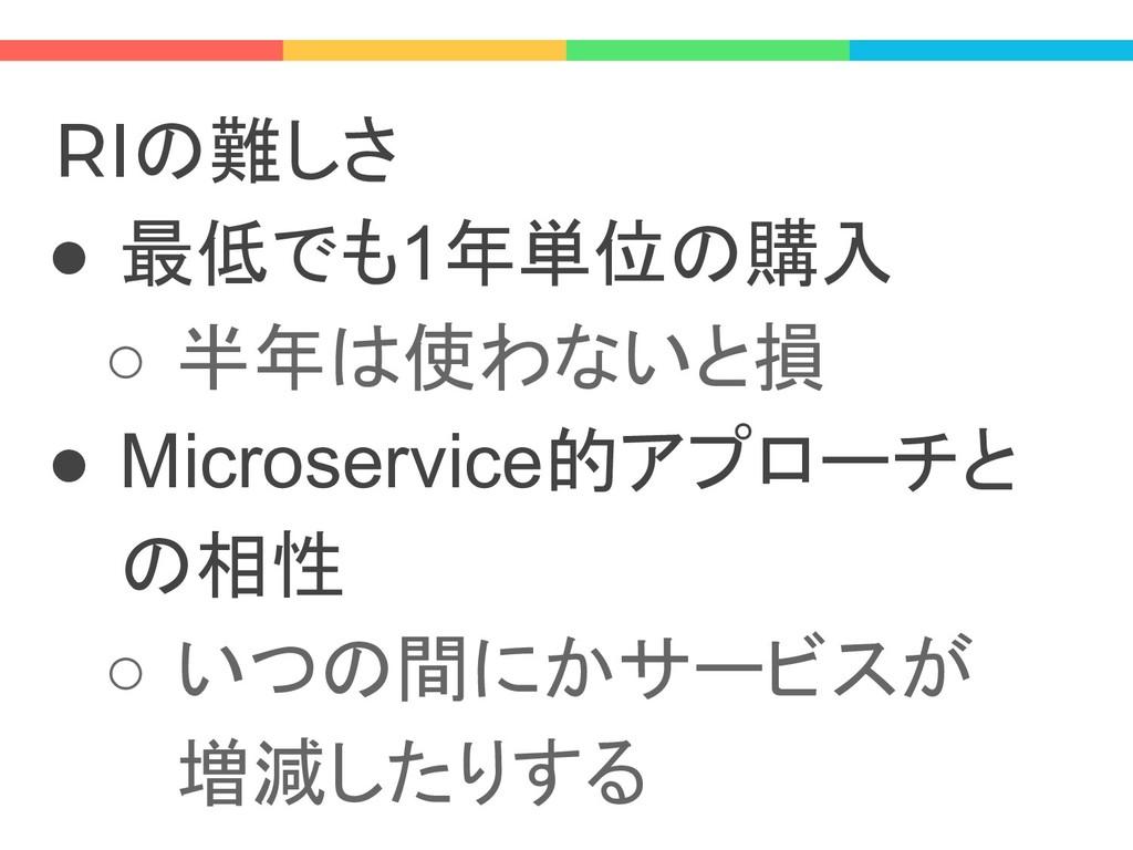 RIの難しさ ● 最低でも1年単位の購入 ○ 半年は使わないと損 ● Microservice...