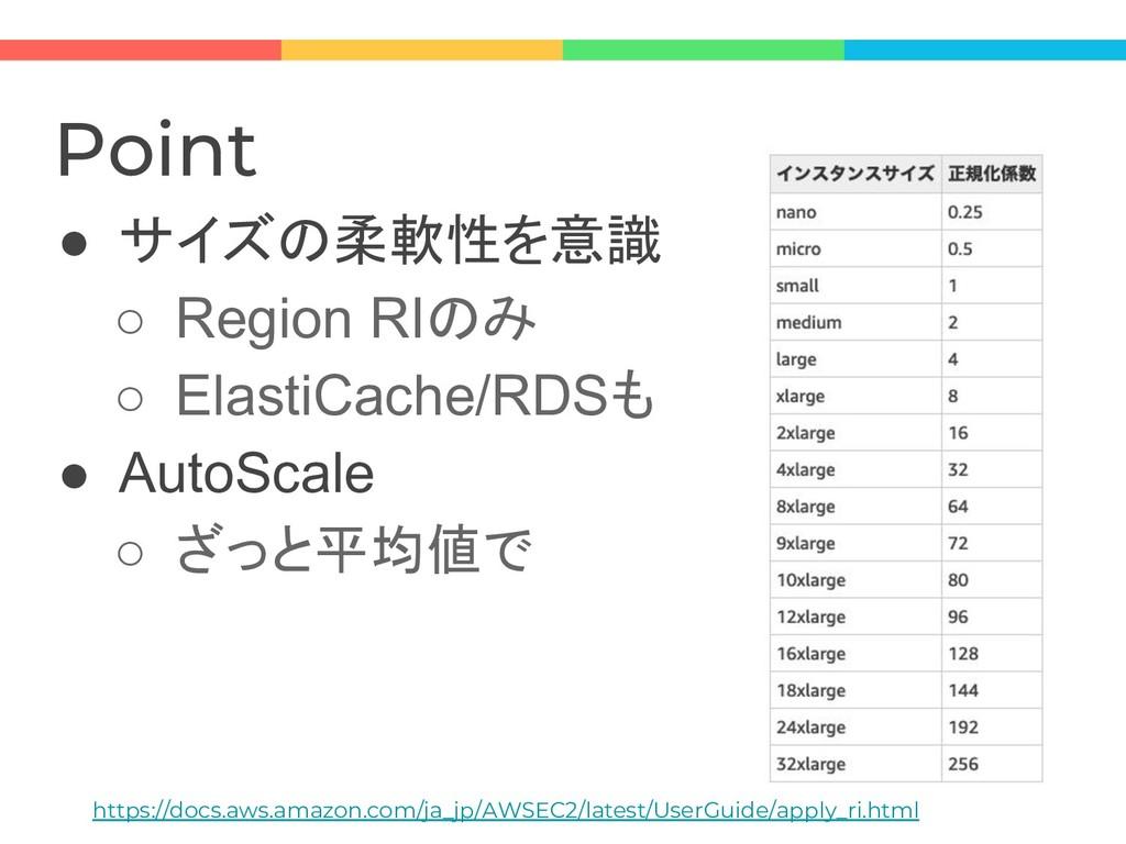 Point ● サイズの柔軟性を意識 ○ Region RIのみ ○ ElastiCache/...