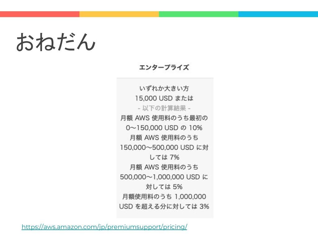 おねだん https://aws.amazon.com/jp/premiumsupport/p...