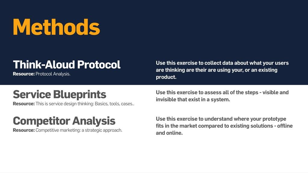 Methods Think-Aloud Protocol Resource: Protoco...