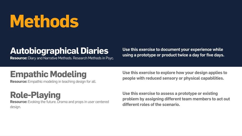 Methods Autobiographical Diaries Resource: Dia...