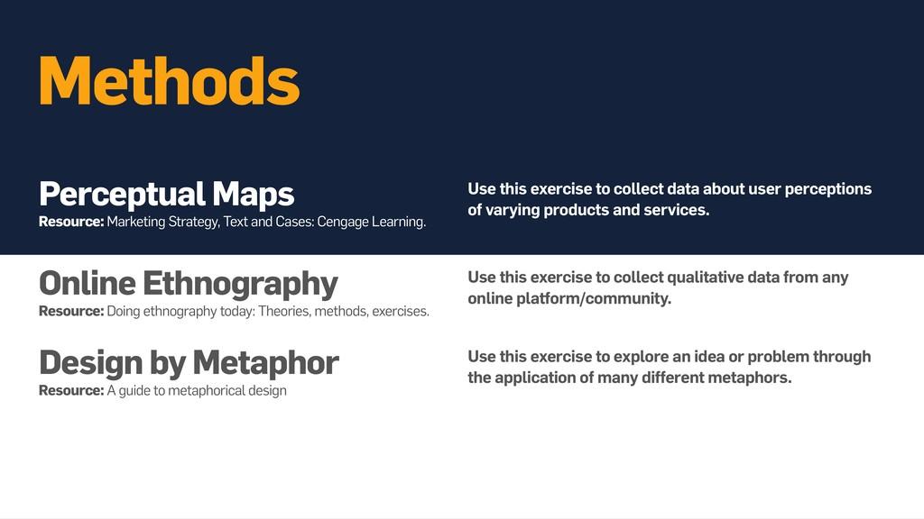 Methods Perceptual Maps Resource: Marketing St...