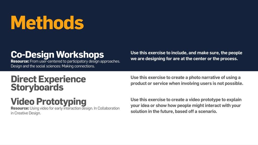 Methods Co-Design Workshops Resource: From use...