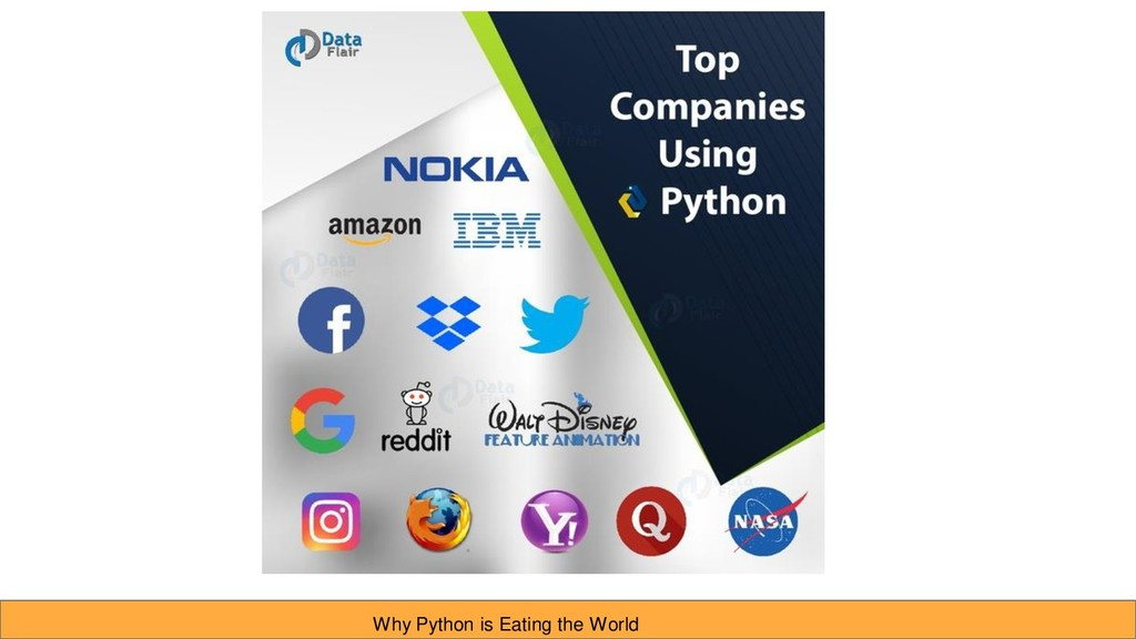 Why Python is Eating the World