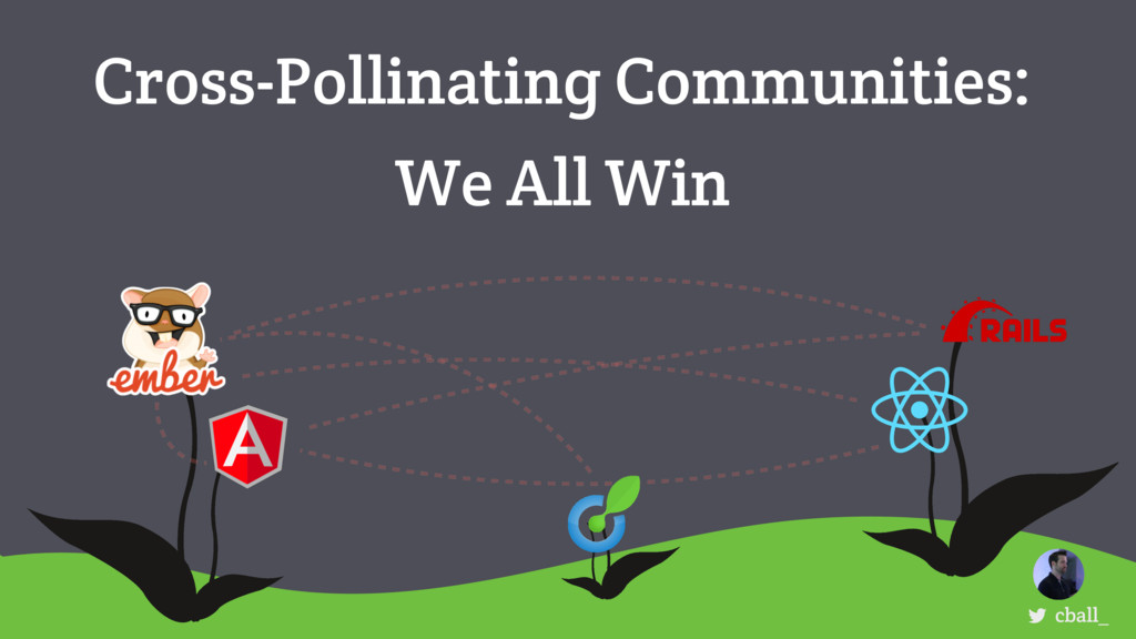 Cross-Pollinating Communities: We All Win cball_