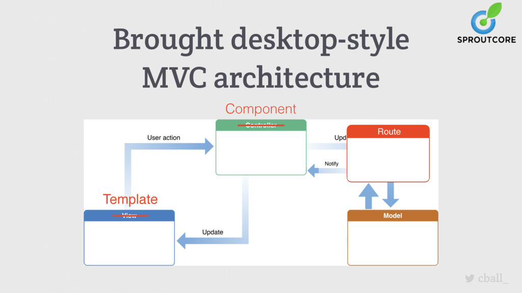 cball_ Brought desktop-style MVC architecture C...