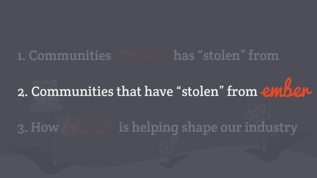 """has """"stolen"""" from 1. Communities 2. Communities..."""