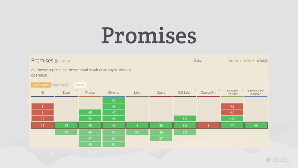 cball_ Promises