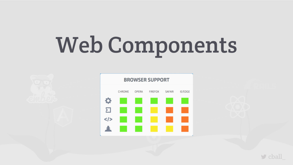 cball_ Web Components