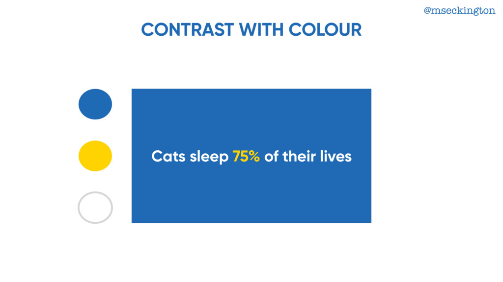 Cats sleep 75% of their lives @mseckington CONT...