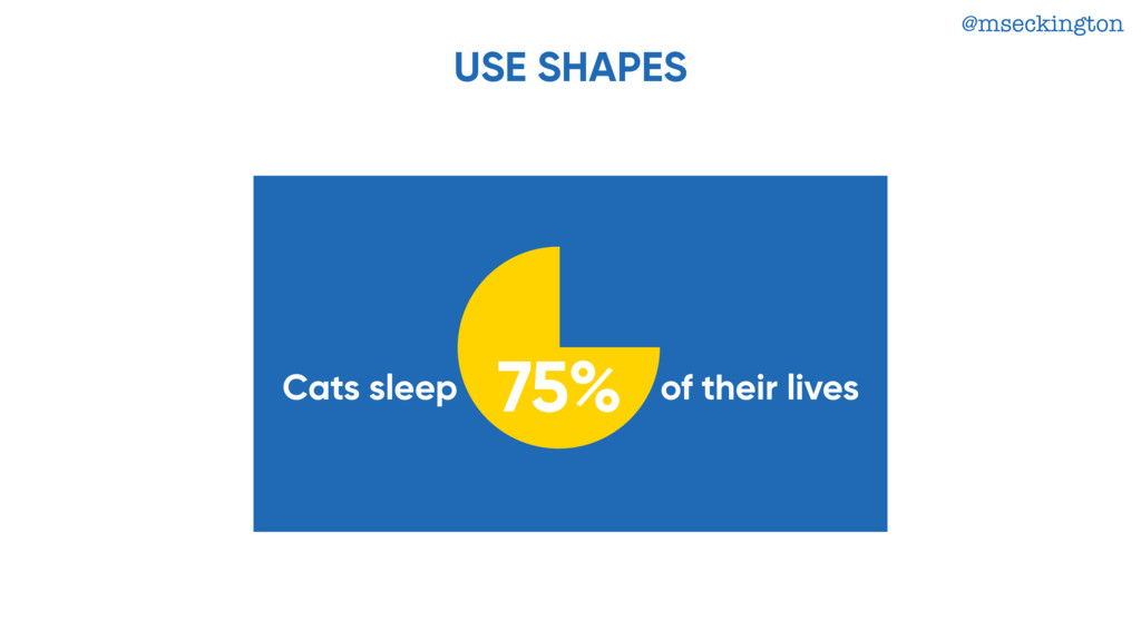@mseckington USE SHAPES 75% Cats sleep of their...