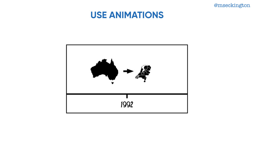 @mseckington USE ANIMATIONS 1992 2012 Started M...
