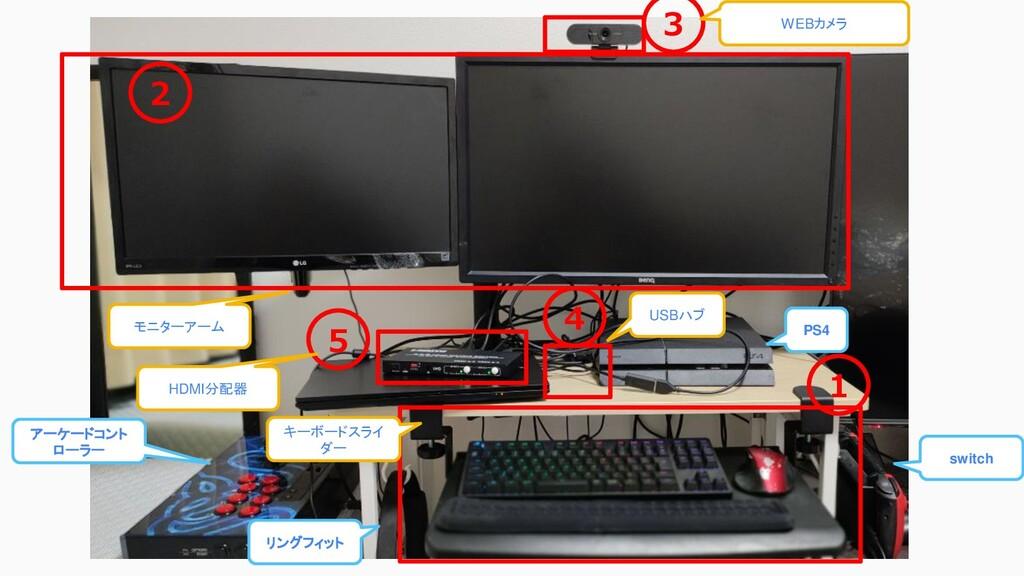 1 2 3 4 5 WEBカメラ モニターアーム HDMI分配器 USBハブ アーケードコント...