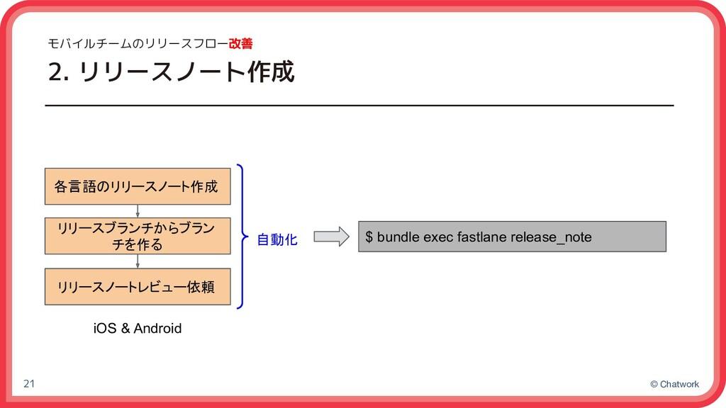 © Chatwork モバイルチームのリリースフロー改善 2. リリースノート作成 21 各言...