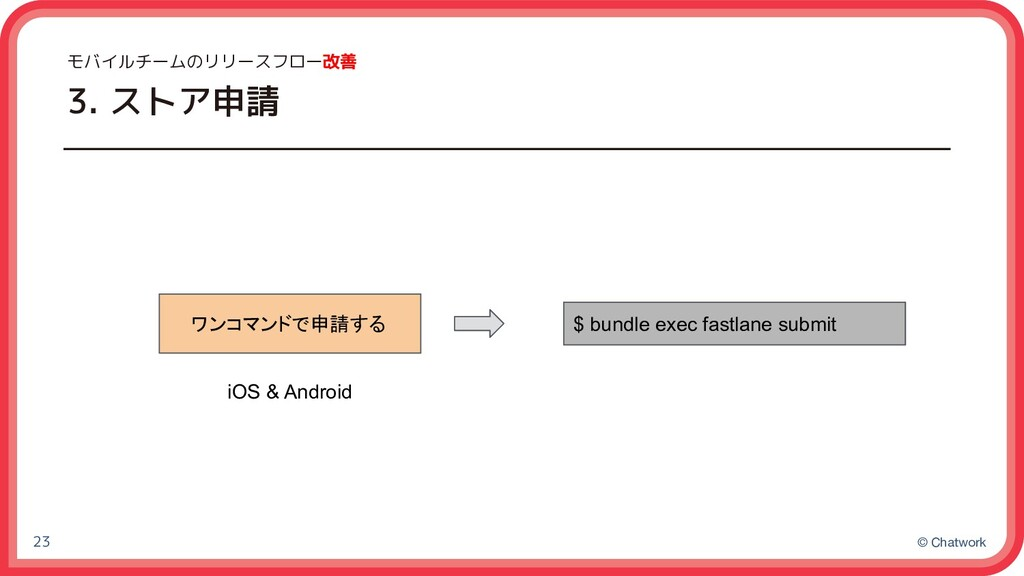 © Chatwork モバイルチームのリリースフロー改善 3. ストア申請 23 $ bund...