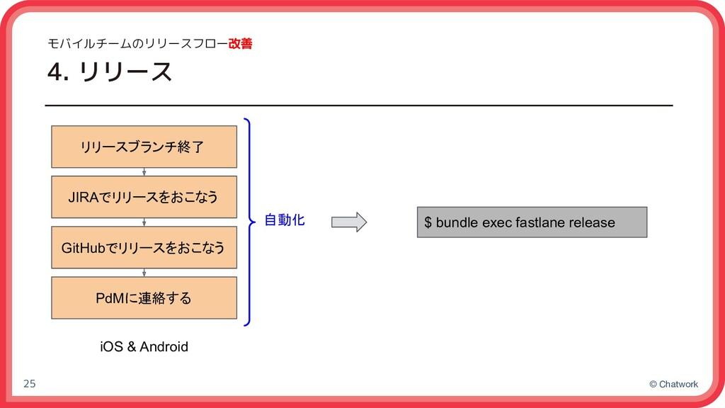 © Chatwork モバイルチームのリリースフロー改善 4. リリース 25 リリースブラン...