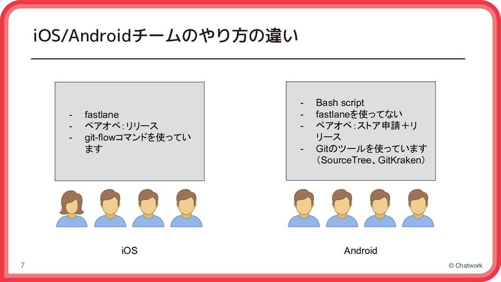 © Chatwork iOS/Androidチームのやり方の違い 7 - fastlane -...
