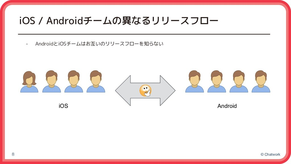© Chatwork iOS / Androidチームの異なるリリースフロー 8 - Andr...