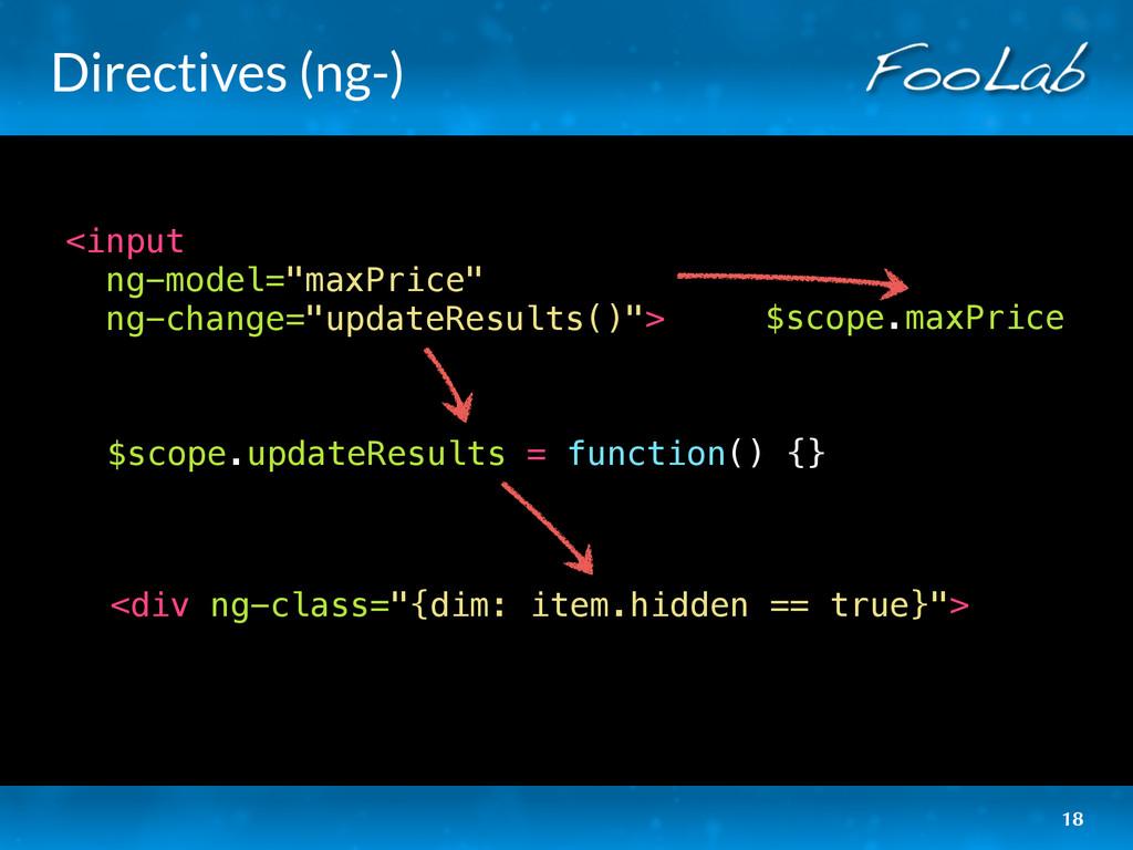 """Directives (ng-) 18 <input ng-model=""""maxPrice"""" ..."""