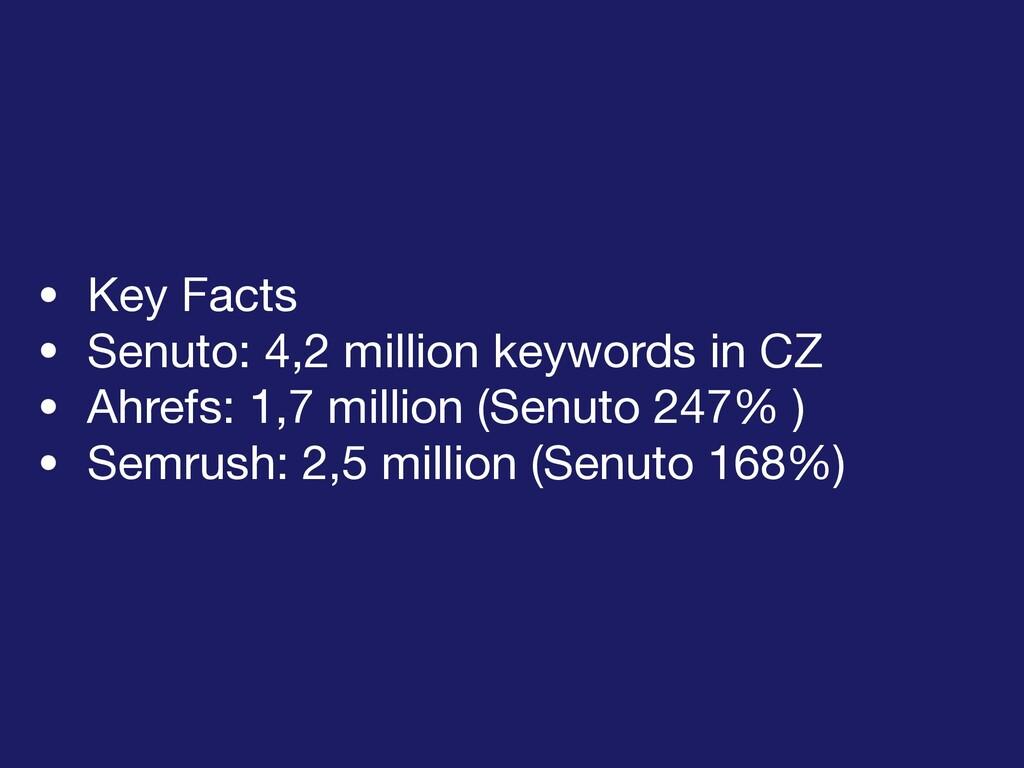 • Key Facts   • Senuto: 4,2 million keywords in...