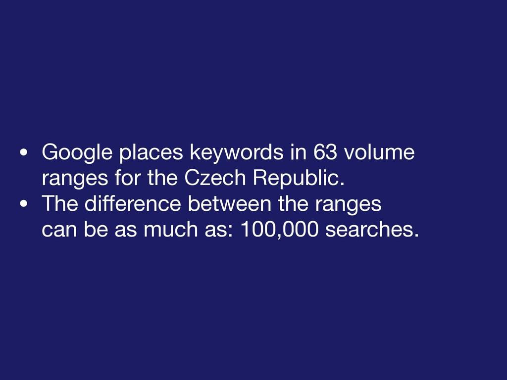 • Google places keywords in 63 volume ranges fo...