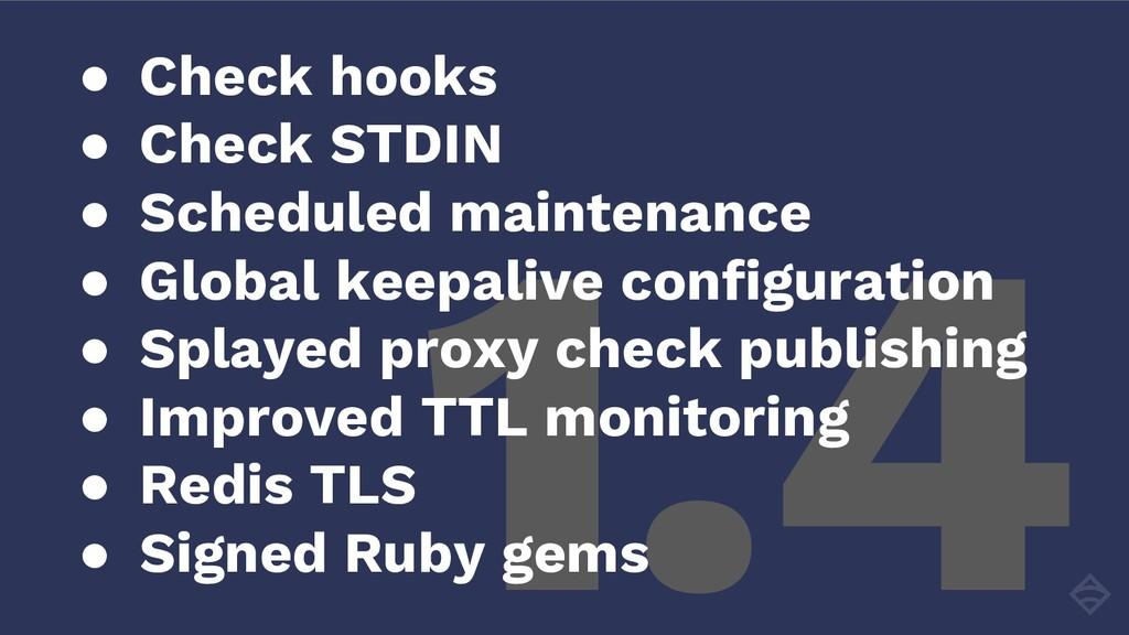 1.4 ● Check hooks ● Check STDIN ● Scheduled mai...
