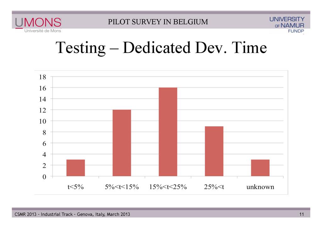 Testing – Dedicated Dev. Time 11 CSMR 2013 – In...