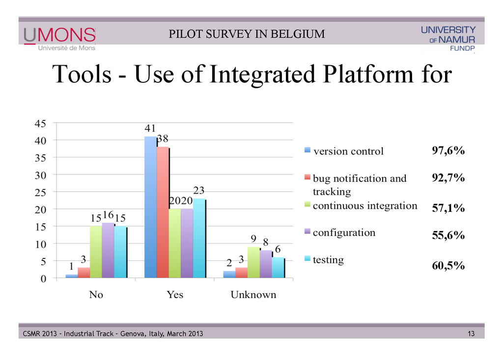 Tools - Use of Integrated Platform for 13 CSMR ...