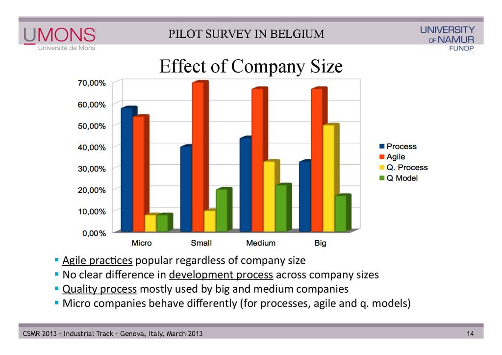 Effect of Company Size 14 §Agile prac+ces...